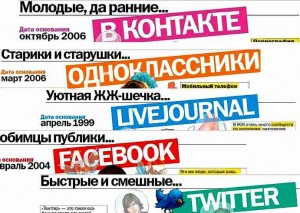 Почему социальные сети затягивают?