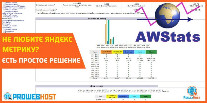 Почему стоит отказаться от Яндекс Метрики